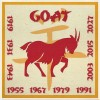 The Year of the Goat (AC28)