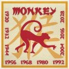 The Year of the Monkey (AC29)